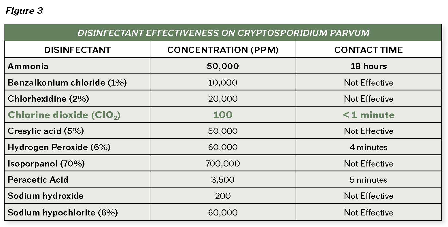 Image Result For Sodium Hypochlorite