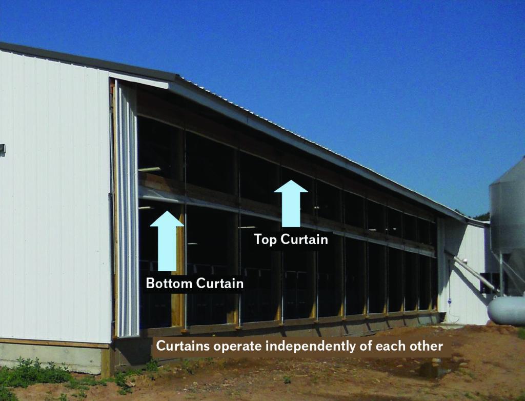 Sidewall Curtains
